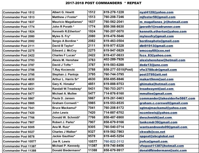 17-18 Post Commanders 1st District