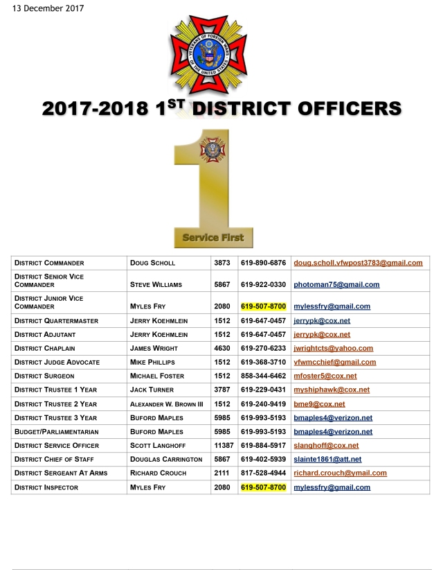 12-13 UPDATE 17-18 1st District Officers